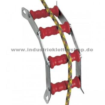 Rollers - Kantenschutz - Seilschutz