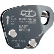 Easy Speed - Mitlaufendes Sicherungsgerät