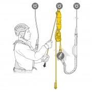 Jag Rescue Kit - Reversibles Rettungsset
